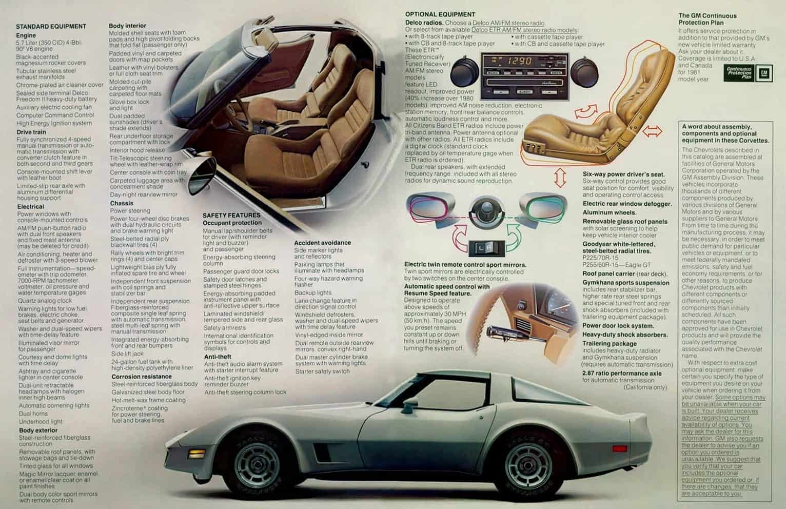 1981 Chevrolet Corvette Brochure